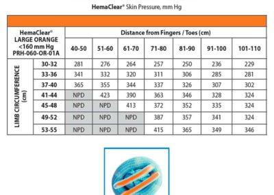 Pressure Chart HemaClear Large-Orange